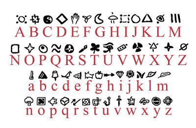 Weldon cipher key