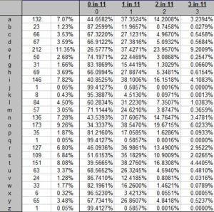 binomial-probabilities-11