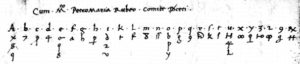 milanese-cipher-part-1